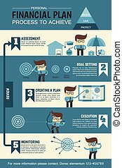personnel, planification, financier, infographic
