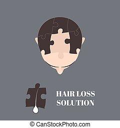 perte, cheveux, solution