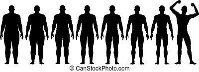 perte, poids, crise, reussite, après, régime, graisse, avant