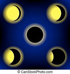 phases, éclipse, solaire