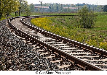 piste, chemin fer