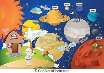 planète, astronaute, système