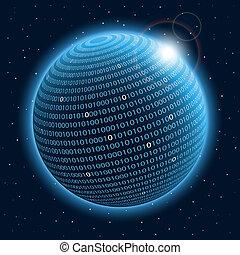 planète, technologie