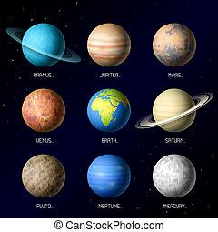 planètes, système solaire