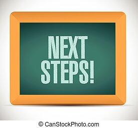 planche, étapes, suivant, message