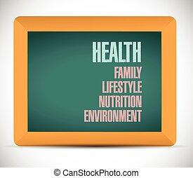 planche, liste, illustration, santé