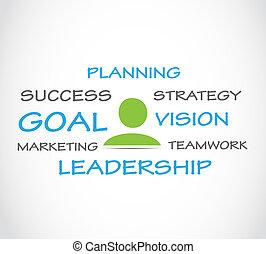 planification, stratégique