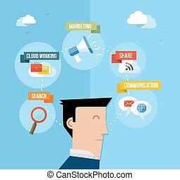 plat, concept, média, illustration, utilisateur, social