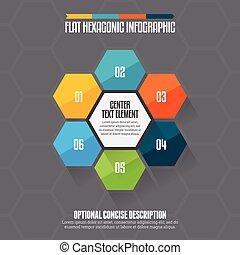 plat, infographic, hexagone