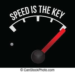 points, vitesse, compteur vitesse, clã©