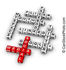 populaire, la plupart, gestion réseau, sites, social