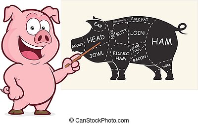 porc, coupures, présentation