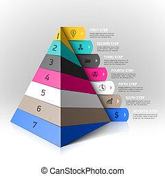 posé couches, étapes, pyramide, élément
