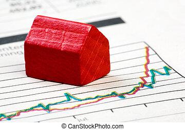 positif, logement, marché
