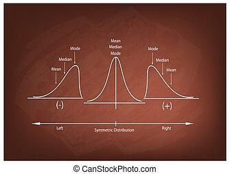 positve, courbe, négatif, collection, tableau, distribution