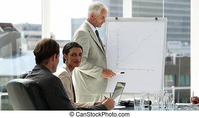 présentation, homme affaires, équipe