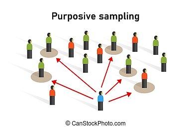 pris, échantillon, gens, non-probability, technique, échantillonnage, groupe, statistique, purposive, méthode