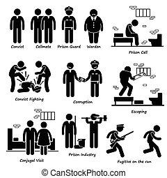 prisonnier, condamné, prison, prison, détenu