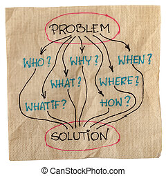 problème, brain-storming, solution