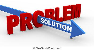 problème, solution, 3d