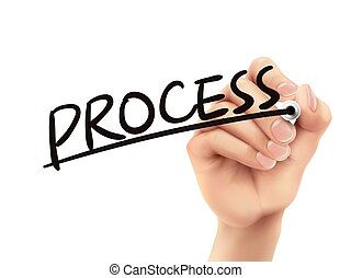 processus, écrit, main