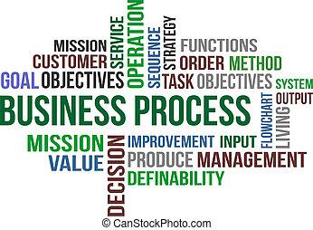 processus, business