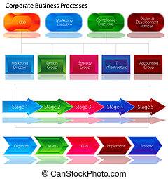 processus, constitué, diagramme, business