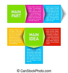 processus, diagramme, module
