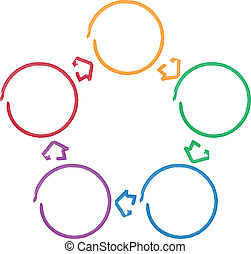 processus, diagramme, relation, business