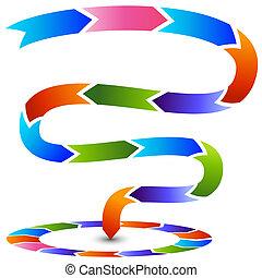 processus, enroulement, rencontre, diagramme, circulaire