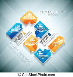 processus, infographic, flèche