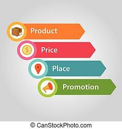 produit, gens, commercialisation, coût, 4p, mélange, promotion