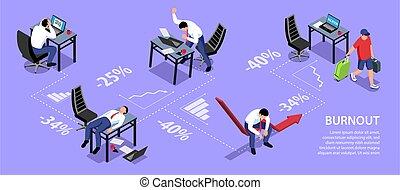 professionnel, infographics, burnout