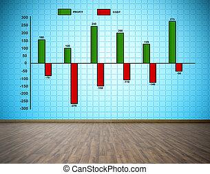 profit, cout, diagramme