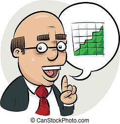 profit, diagramme