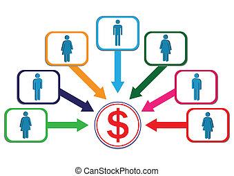 profit, employé, contribuer, vecteur, illustration