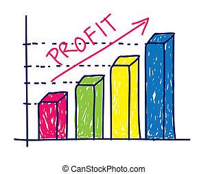 profit, griffonnage, graphique, diagramme