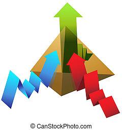 profit, pyramide