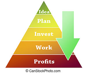 profit, pyramide, illustration affaires