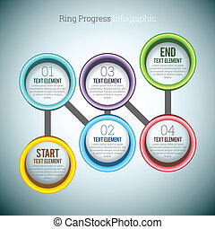 progrès, anneau, infographic