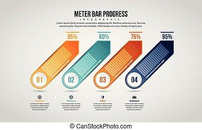 progrès, infographic, barre, mètre