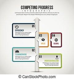 progrès, infographic, concourir
