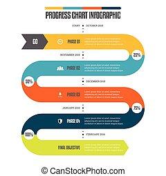 progrès, infographic, diagramme