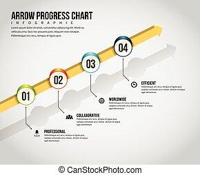 progrès, infographic, diagramme, flèche