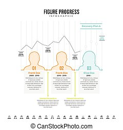progrès, infographic, figure