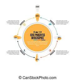 progrès, infographic, idée