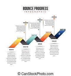 progrès, infographic, rebond