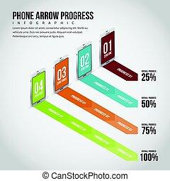 progrès, smartphone, infographic, flèche