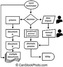 programmation, processus, flèches, couler, symboles, organigramme