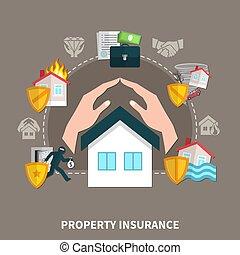 propriété, assurance, composition